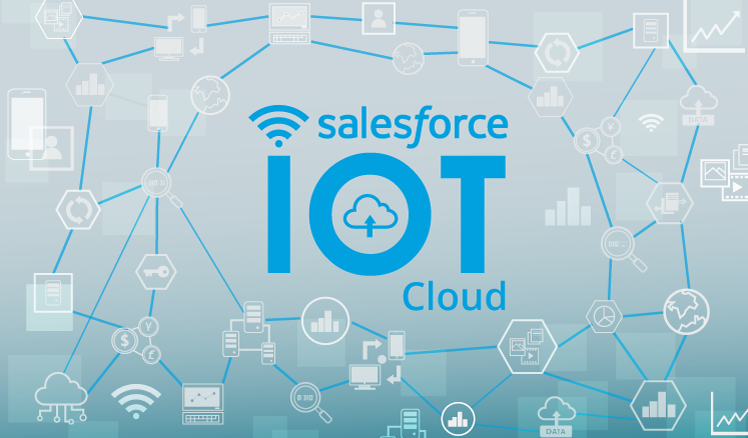 Salesforce IoT Cloud_de