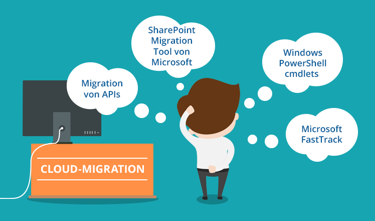SharePoint Cloud-Migration